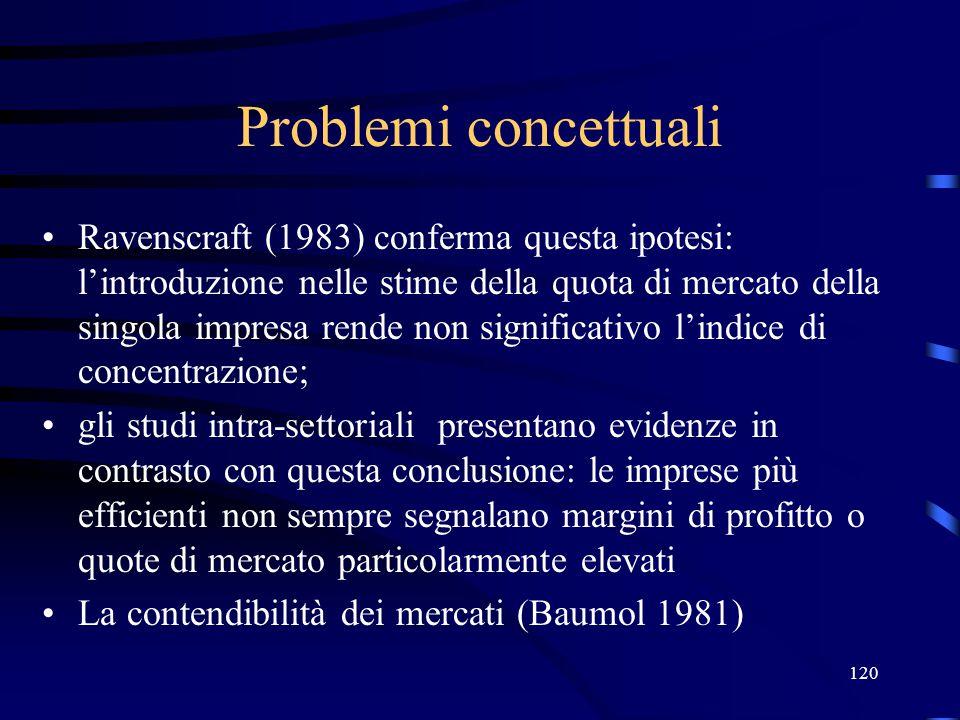 120 Problemi concettuali Ravenscraft (1983) conferma questa ipotesi: l'introduzione nelle stime della quota di mercato della singola impresa rende non
