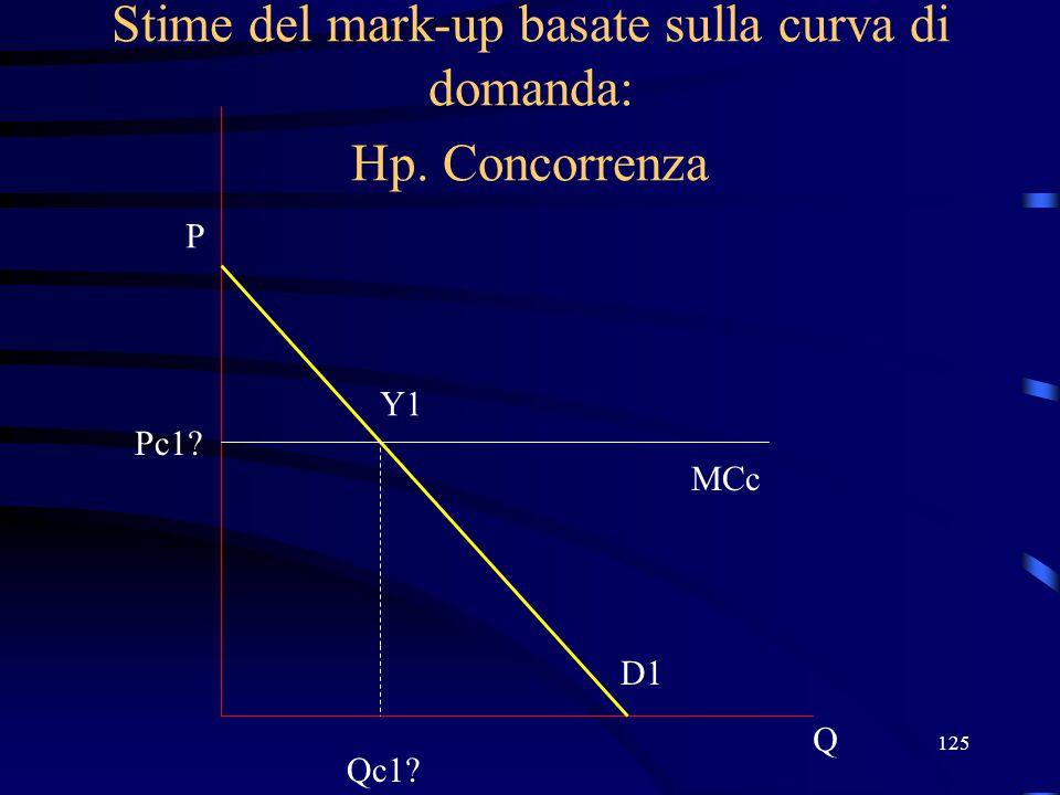 125 Stime del mark-up basate sulla curva di domanda: Hp. Concorrenza Q P D1 MCc Pc1? Y1 Qc1?