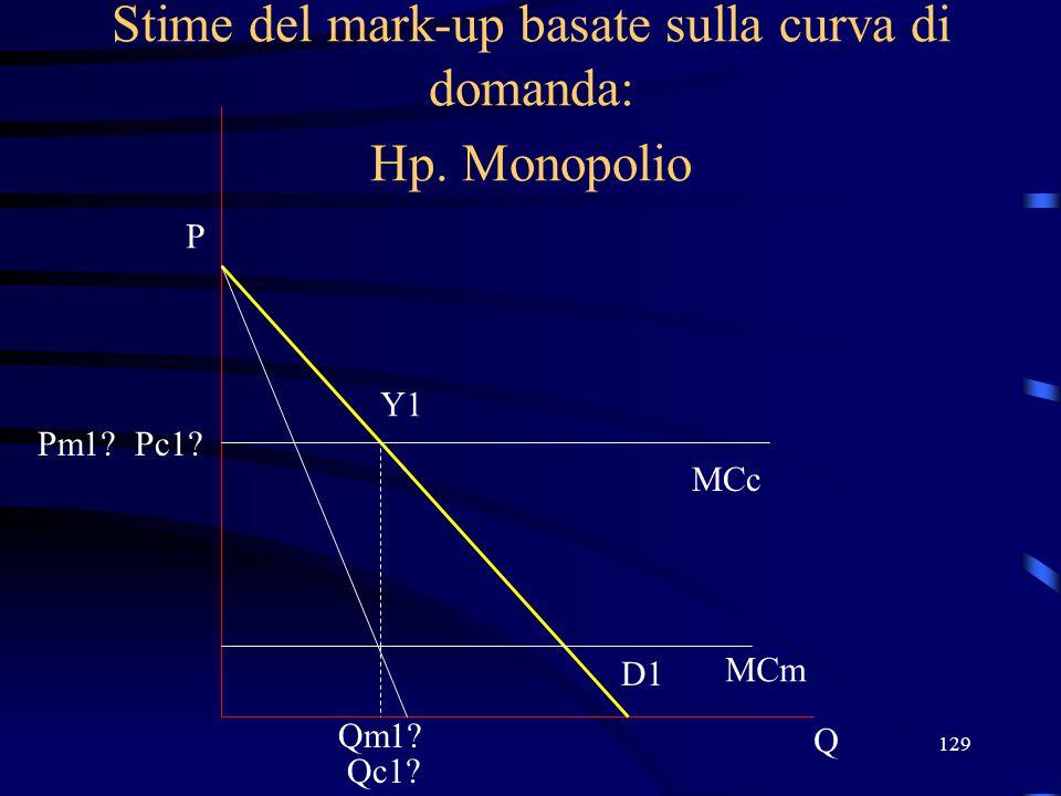 129 Stime del mark-up basate sulla curva di domanda: Hp. Monopolio Q P D1 MCc MCm Qm1? Pc1? Y1 Pm1? Qc1?
