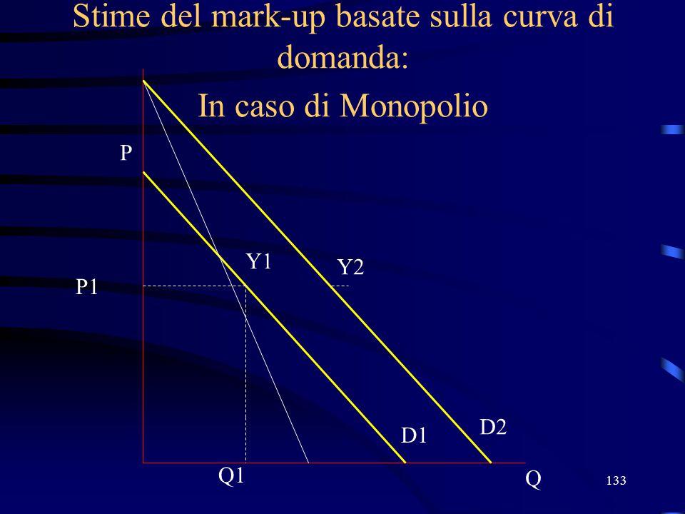 133 Stime del mark-up basate sulla curva di domanda: In caso di Monopolio Q P D1 Q1 P1 Y1 D2 Y2