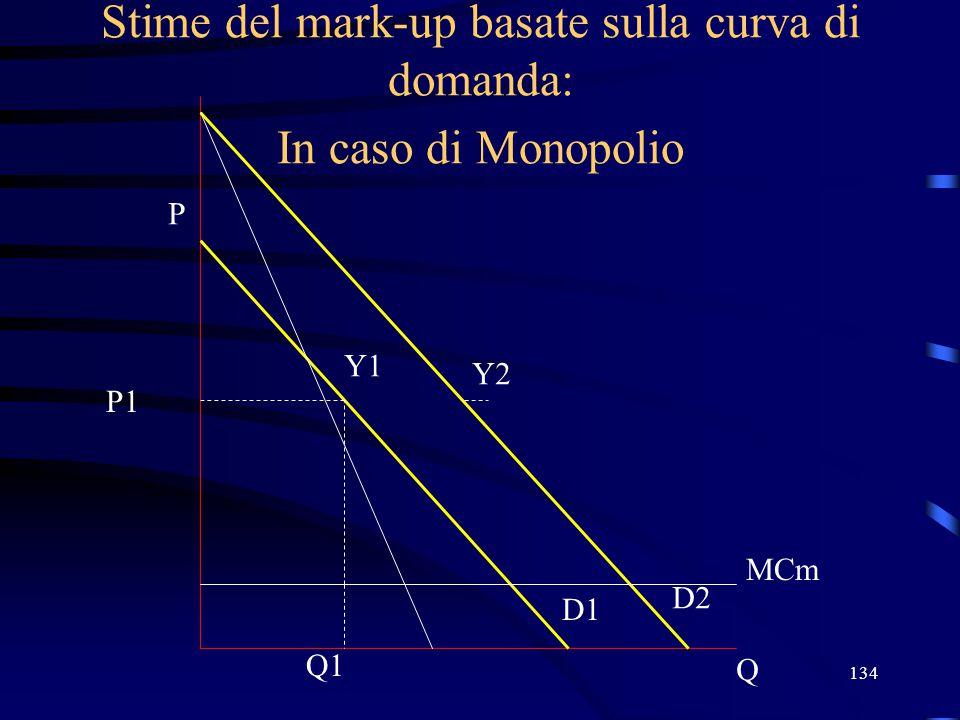 134 Stime del mark-up basate sulla curva di domanda: In caso di Monopolio Q P D1 Q1 P1 Y1 D2 Y2 MCm