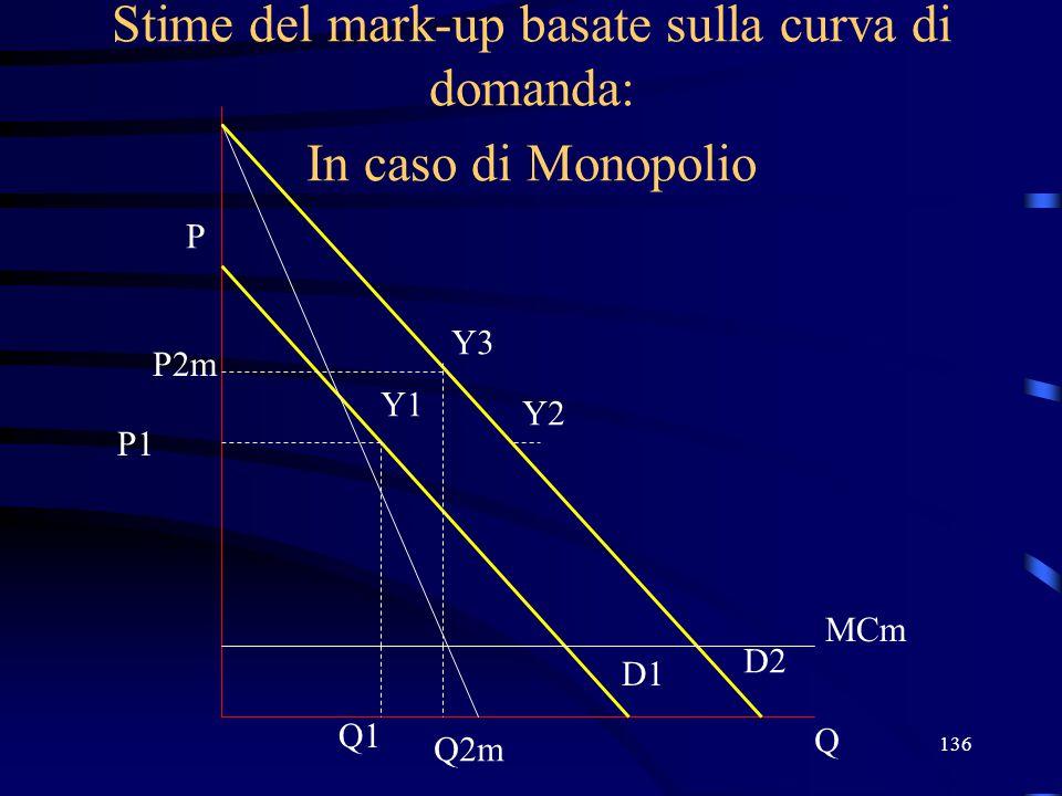 136 Stime del mark-up basate sulla curva di domanda: In caso di Monopolio Q P D1 Q1 P1 Y1 D2 Y2 MCm P2m Q2m Y3
