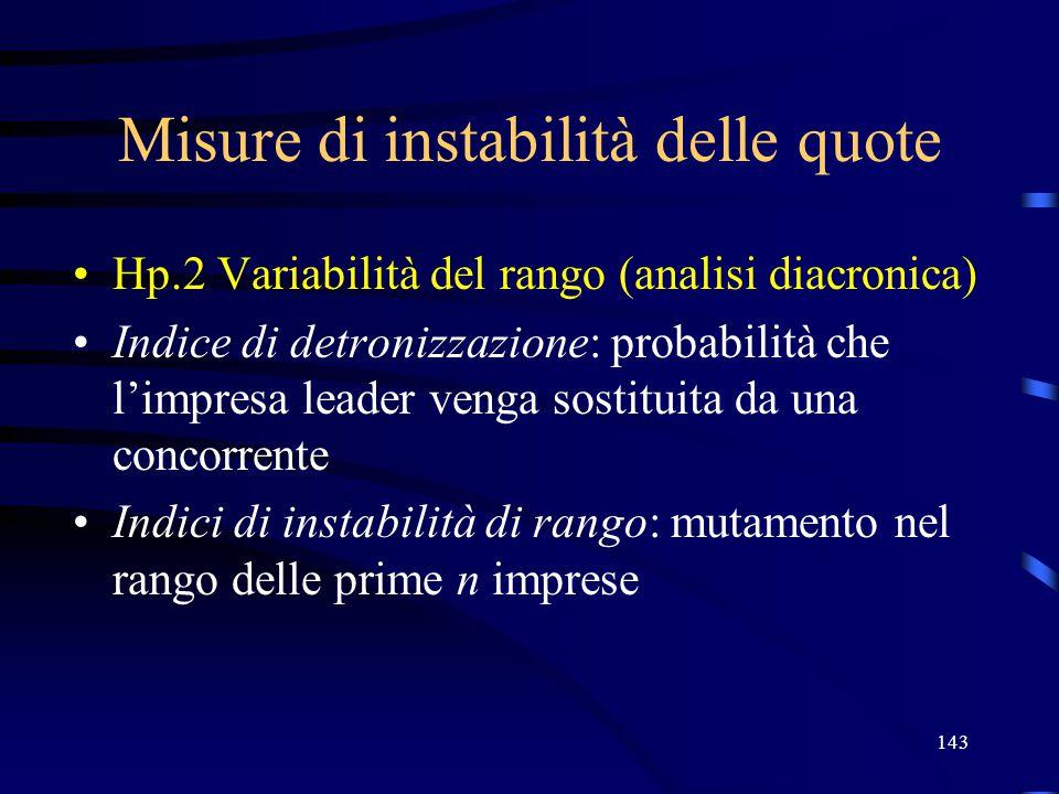 143 Misure di instabilità delle quote Hp.2 Variabilità del rango (analisi diacronica) Indice di detronizzazione: probabilità che l'impresa leader veng