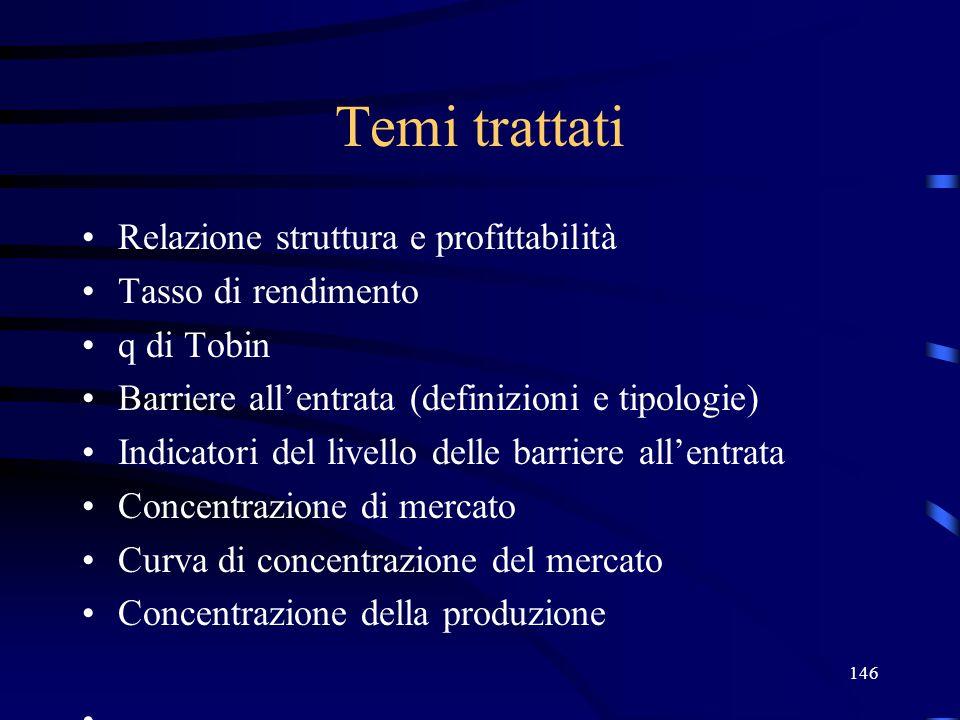 146 Temi trattati Relazione struttura e profittabilità Tasso di rendimento q di Tobin Barriere all'entrata (definizioni e tipologie) Indicatori del livello delle barriere all'entrata Concentrazione di mercato Curva di concentrazione del mercato Concentrazione della produzione
