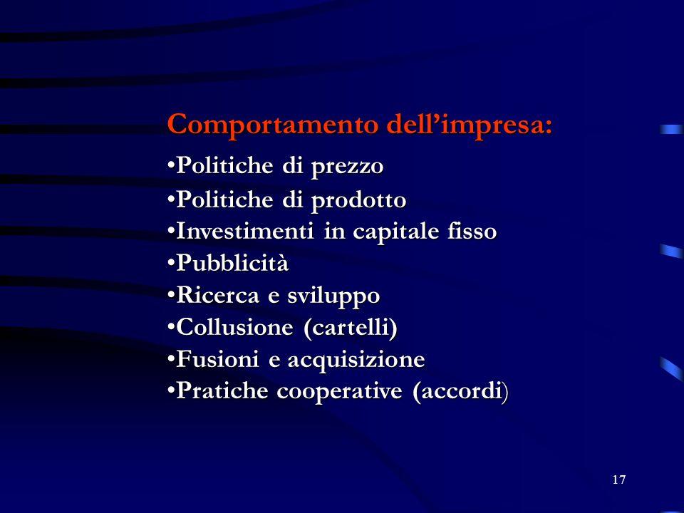 17 Comportamento dell'impresa: Politiche di prezzoPolitiche di prezzo Politiche di prodottoPolitiche di prodotto Investimenti in capitale fissoInvesti