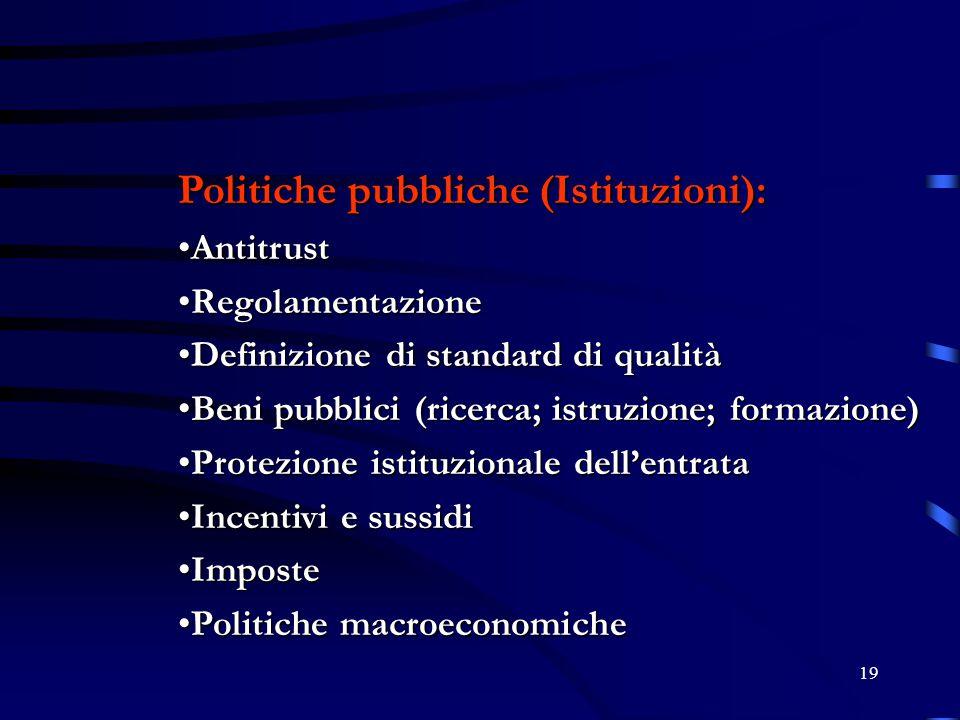 19 Politiche pubbliche (Istituzioni): AntitrustAntitrust RegolamentazioneRegolamentazione Definizione di standard di qualitàDefinizione di standard di qualità Beni pubblici (ricerca; istruzione; formazione)Beni pubblici (ricerca; istruzione; formazione) Protezione istituzionale dell'entrataProtezione istituzionale dell'entrata Incentivi e sussidiIncentivi e sussidi ImposteImposte Politiche macroeconomichePolitiche macroeconomiche