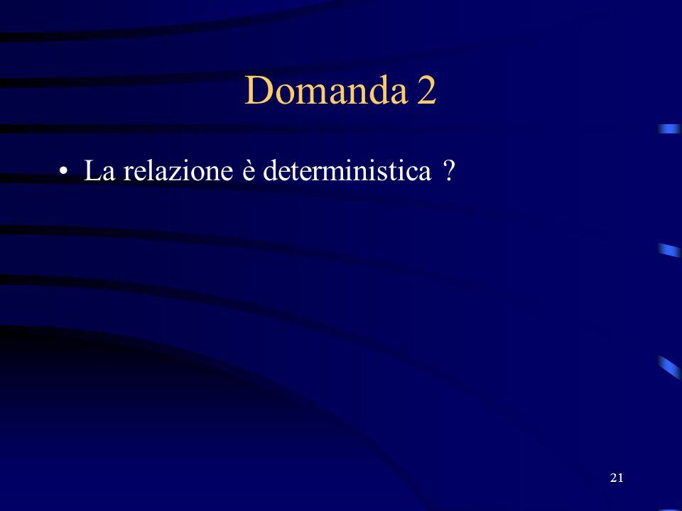 21 Domanda 2 La relazione è deterministica ?