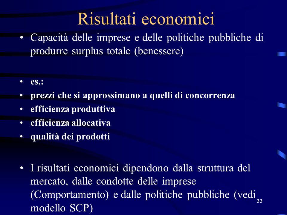 33 Risultati economici Capacità delle imprese e delle politiche pubbliche di produrre surplus totale (benessere) es.: prezzi che si approssimano a quelli di concorrenza efficienza produttiva efficienza allocativa qualità dei prodotti I risultati economici dipendono dalla struttura del mercato, dalle condotte delle imprese (Comportamento) e dalle politiche pubbliche (vedi modello SCP)