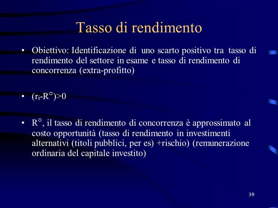39 Tasso di rendimento Obiettivo: Identificazione di uno scarto positivo tra tasso di rendimento del settore in esame e tasso di rendimento di concorrenza (extra-profitto) (r i -R ° )>0 R °, il tasso di rendimento di concorrenza è approssimato al costo opportunità (tasso di rendimento in investimenti alternativi (titoli pubblici, per es) +rischio) (remunerazione ordinaria del capitale investito)