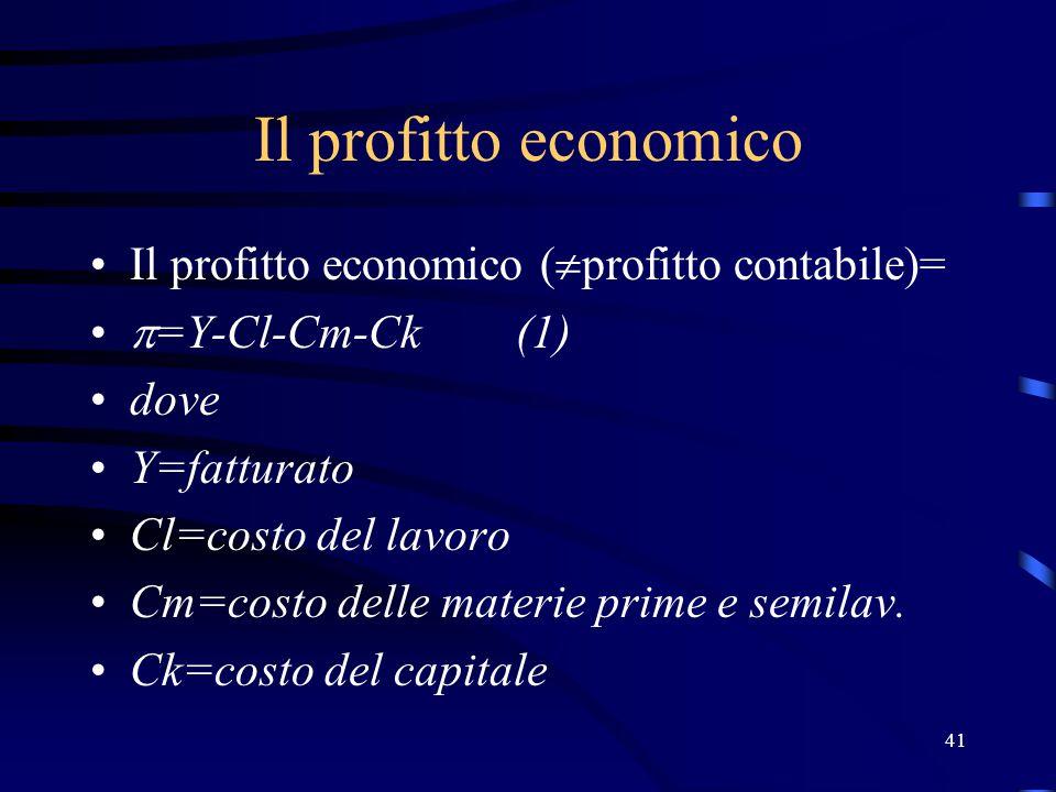 41 Il profitto economico Il profitto economico (  profitto contabile)=  =Y-Cl-Cm-Ck (1) dove Y=fatturato Cl=costo del lavoro Cm=costo delle materie prime e semilav.