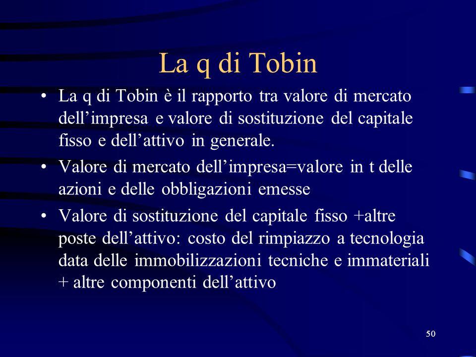 50 La q di Tobin La q di Tobin è il rapporto tra valore di mercato dell'impresa e valore di sostituzione del capitale fisso e dell'attivo in generale.