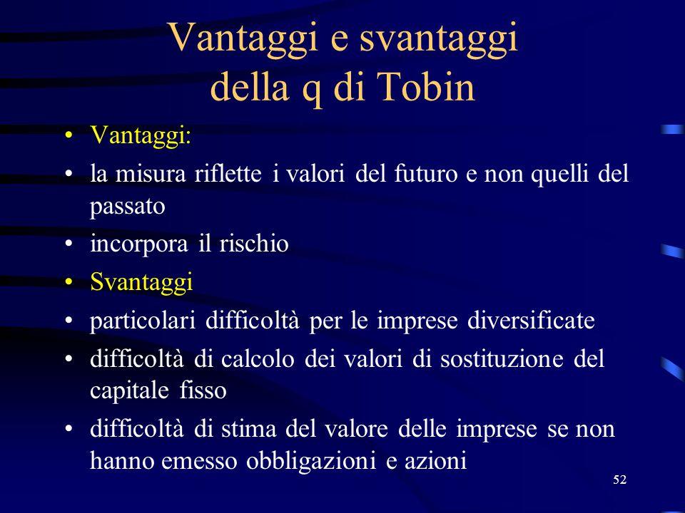 52 Vantaggi e svantaggi della q di Tobin Vantaggi: la misura riflette i valori del futuro e non quelli del passato incorpora il rischio Svantaggi part
