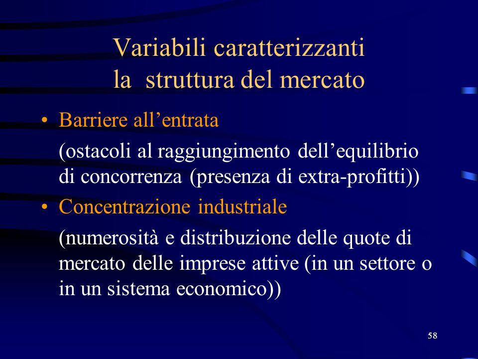 58 Variabili caratterizzanti la struttura del mercato Barriere all'entrata (ostacoli al raggiungimento dell'equilibrio di concorrenza (presenza di extra-profitti)) Concentrazione industriale (numerosità e distribuzione delle quote di mercato delle imprese attive (in un settore o in un sistema economico))