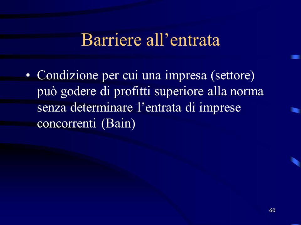 Barriere all'entrata Condizione per cui una impresa (settore) può godere di profitti superiore alla norma senza determinare l'entrata di imprese concorrenti (Bain) 60