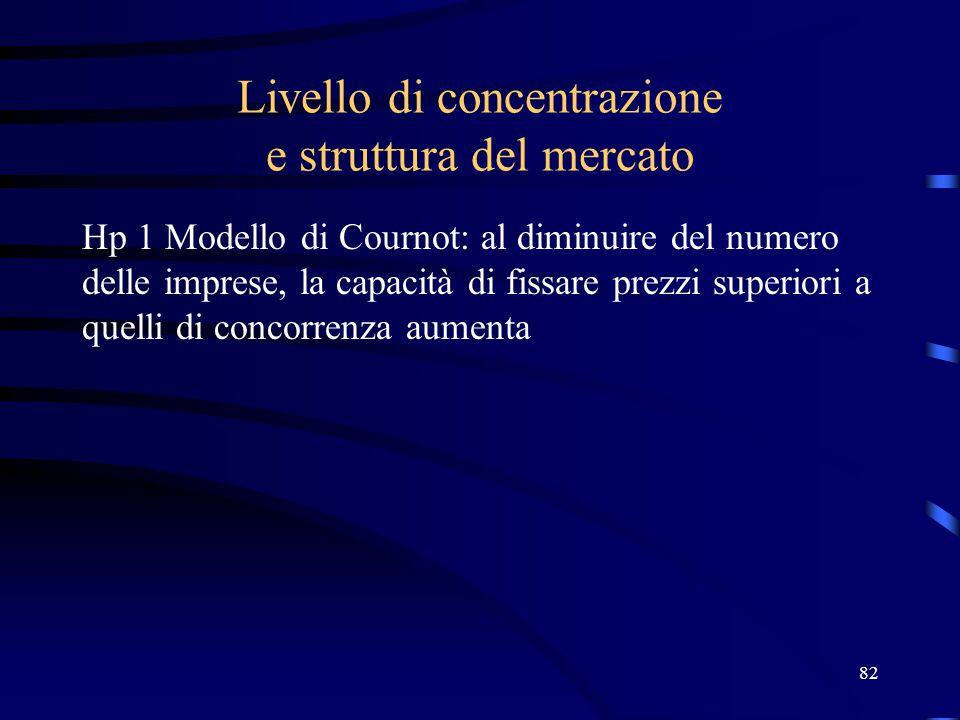 82 Livello di concentrazione e struttura del mercato Hp 1 Modello di Cournot: al diminuire del numero delle imprese, la capacità di fissare prezzi sup