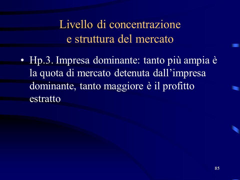 85 Livello di concentrazione e struttura del mercato Hp.3. Impresa dominante: tanto più ampia è la quota di mercato detenuta dall'impresa dominante, t