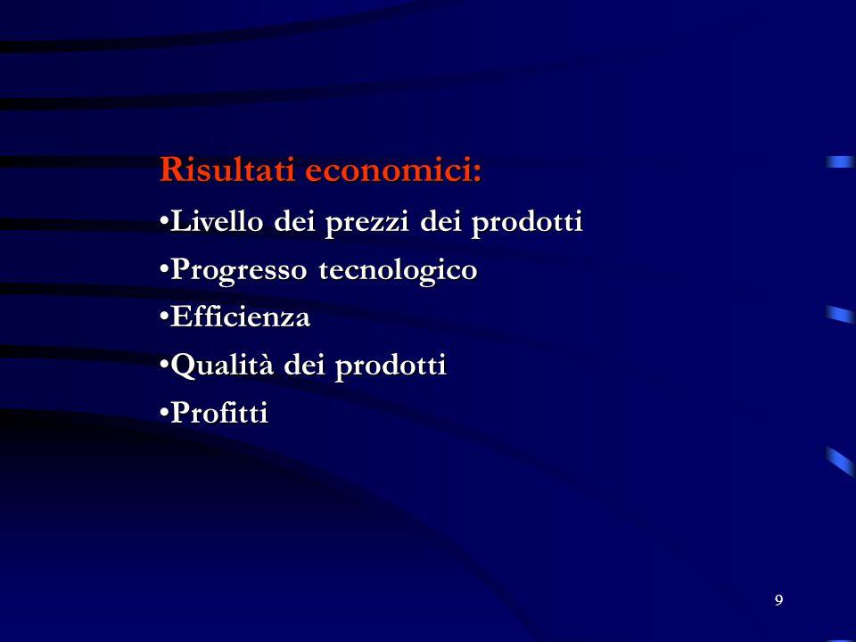 9 Risultati economici: Livello dei prezzi dei prodottiLivello dei prezzi dei prodotti Progresso tecnologicoProgresso tecnologico EfficienzaEfficienza Qualità dei prodottiQualità dei prodotti ProfittiProfitti