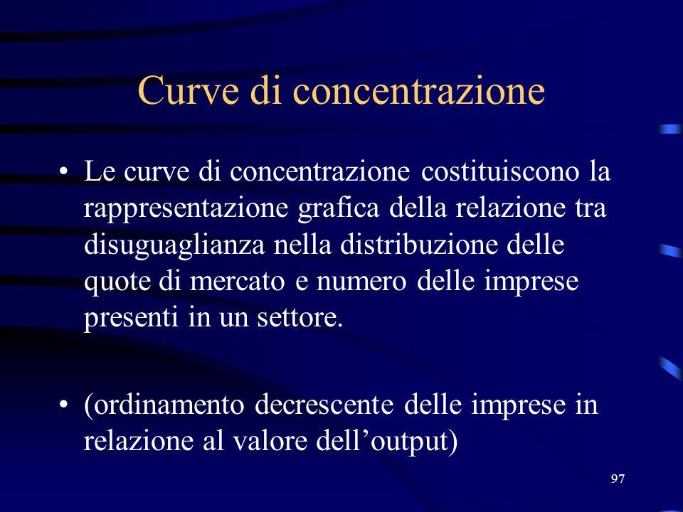 97 Curve di concentrazione Le curve di concentrazione costituiscono la rappresentazione grafica della relazione tra disuguaglianza nella distribuzione delle quote di mercato e numero delle imprese presenti in un settore.