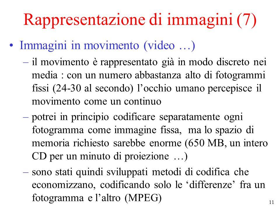 11 Rappresentazione di immagini (7) Immagini in movimento (video …) –il movimento è rappresentato già in modo discreto nei media : con un numero abbastanza alto di fotogrammi fissi (24-30 al secondo) l'occhio umano percepisce il movimento come un continuo –potrei in principio codificare separatamente ogni fotogramma come immagine fissa, ma lo spazio di memoria richiesto sarebbe enorme (650 MB, un intero CD per un minuto di proiezione …) –sono stati quindi sviluppati metodi di codifica che economizzano, codificando solo le 'differenze' fra un fotogramma e l'altro (MPEG)