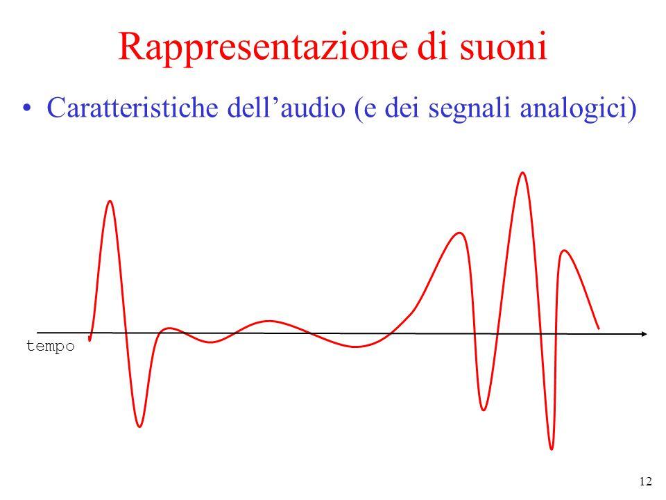 12 Rappresentazione di suoni Caratteristiche dell'audio (e dei segnali analogici) tempo