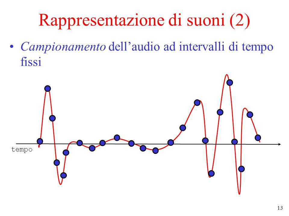 13 Rappresentazione di suoni (2) Campionamento dell'audio ad intervalli di tempo fissi tempo