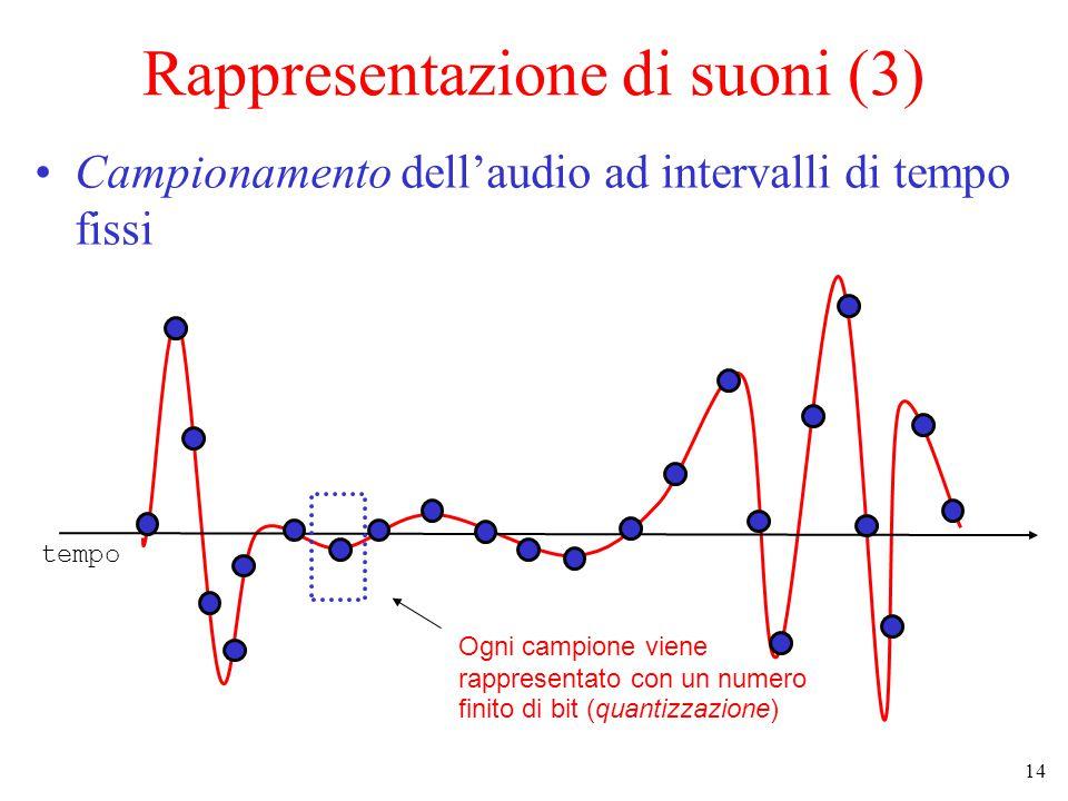 14 Rappresentazione di suoni (3) Campionamento dell'audio ad intervalli di tempo fissi tempo Ogni campione viene rappresentato con un numero finito di bit (quantizzazione)