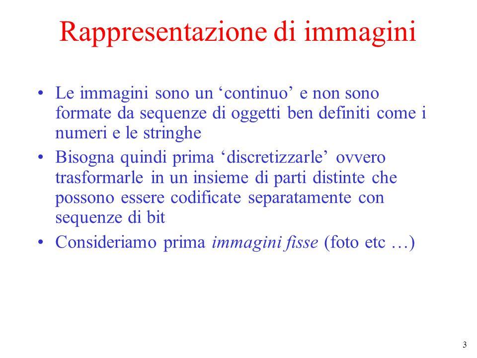 4 Rappresentazione di immagini (2) Immagini 'bitmap' : 1.