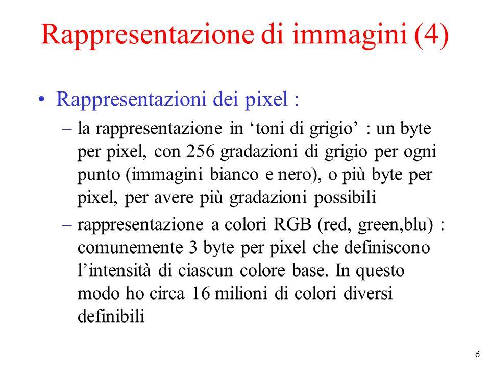 6 Rappresentazione di immagini (4) Rappresentazioni dei pixel : –la rappresentazione in 'toni di grigio' : un byte per pixel, con 256 gradazioni di grigio per ogni punto (immagini bianco e nero), o più byte per pixel, per avere più gradazioni possibili –rappresentazione a colori RGB (red, green,blu) : comunemente 3 byte per pixel che definiscono l'intensità di ciascun colore base.