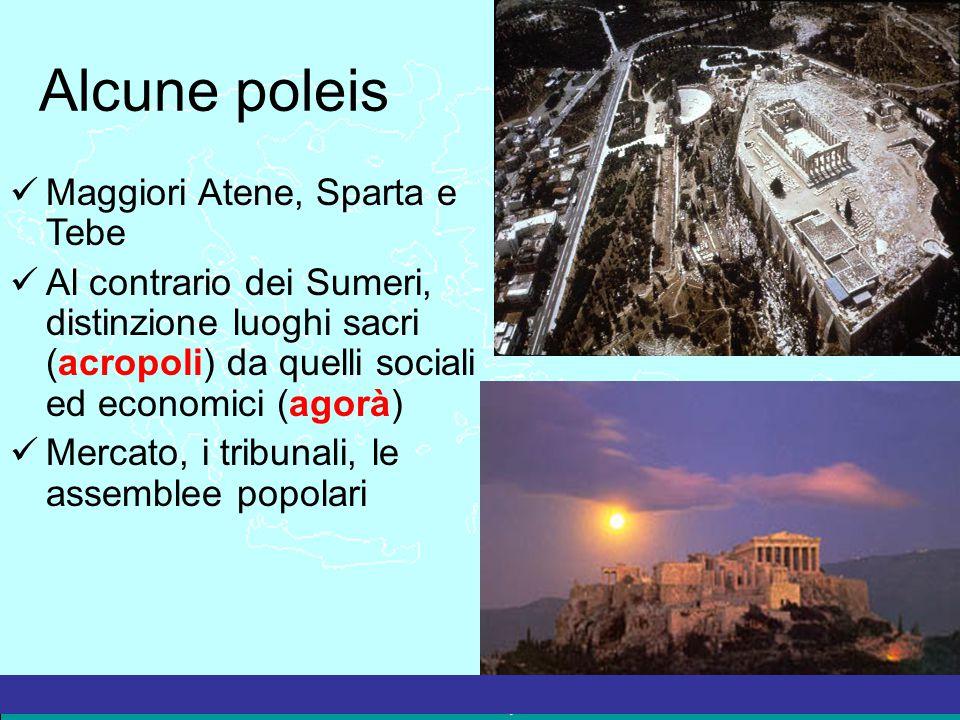 La Grecia Antica – a cura del prof. Marco Migliardi Alcune poleis Maggiori Atene, Sparta e Tebe Al contrario dei Sumeri, distinzione luoghi sacri (acr