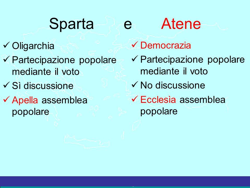La Grecia Antica – a cura del prof. Marco Migliardi Sparta e Atene Oligarchia Partecipazione popolare mediante il voto Sì discussione Apella assemblea