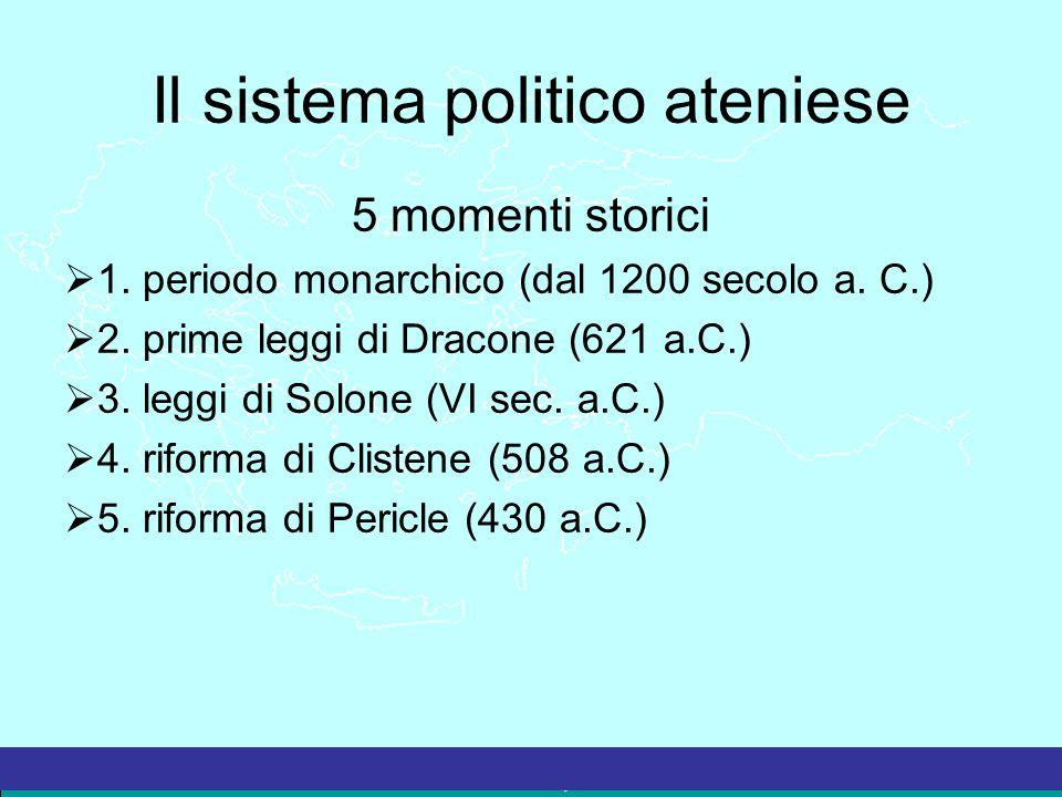 La Grecia Antica – a cura del prof. Marco Migliardi Il sistema politico ateniese 5 momenti storici  1. periodo monarchico (dal 1200 secolo a. C.)  2