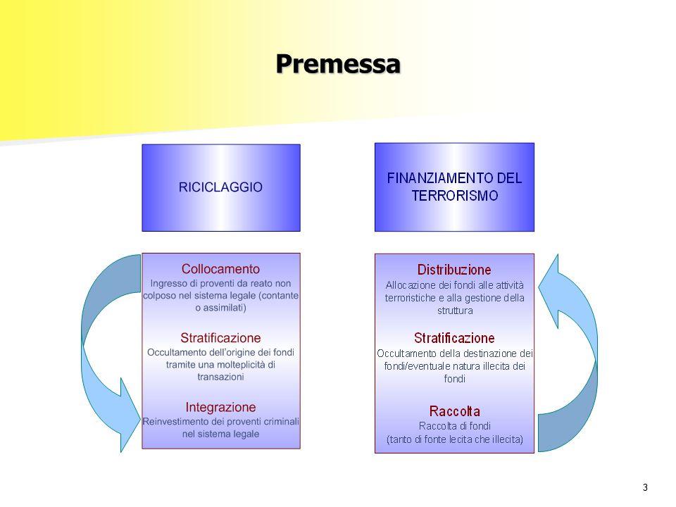 33 Premessa