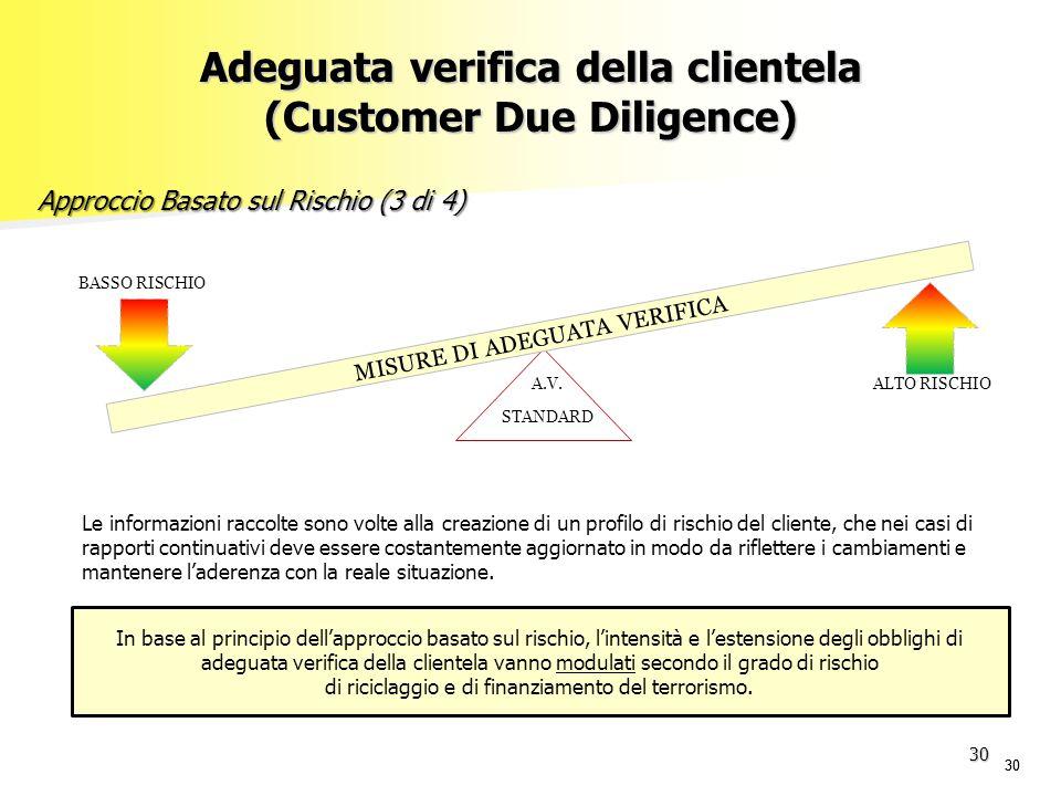 30 MISURE DI ADEGUATA VERIFICA ALTO RISCHIO BASSO RISCHIO A.V. STANDARD In base al principio dell'approccio basato sul rischio, l'intensità e l'estens