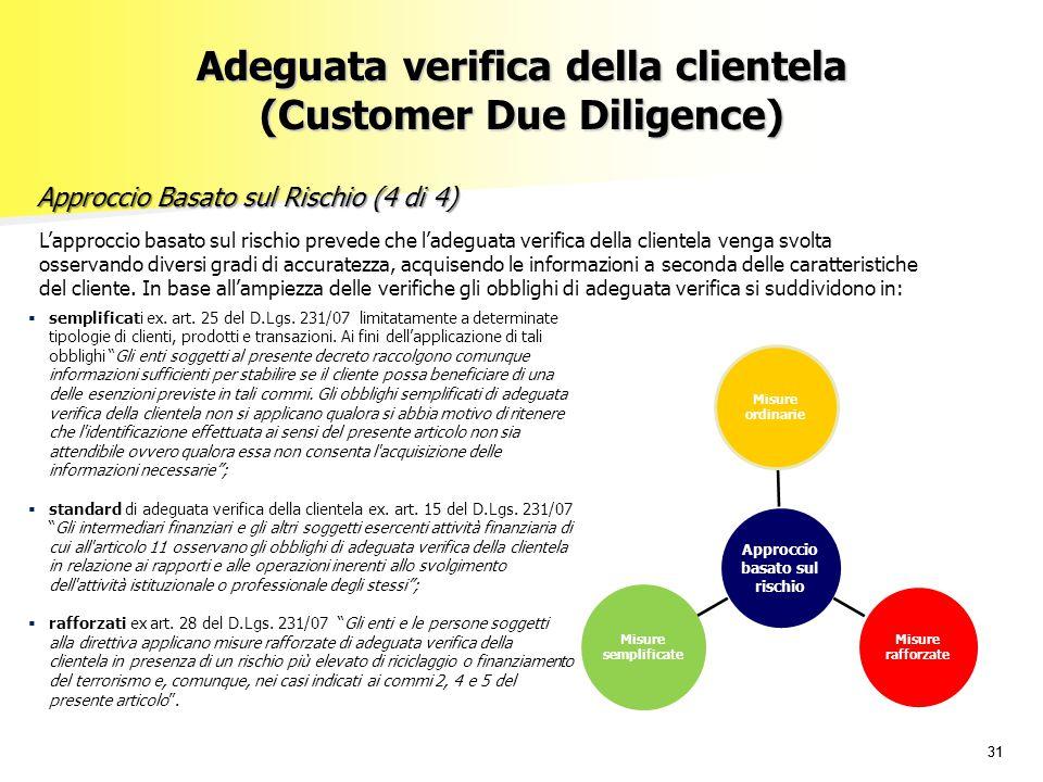 31 Adeguata verifica della clientela (Customer Due Diligence) Approccio Basato sul Rischio (4 di 4) Approccio Basato sul Rischio (4 di 4) L'approccio