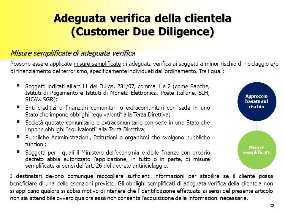 32 Adeguata verifica della clientela (Customer Due Diligence) Misure semplificate di adeguata verifica  Soggetti indicati all'art.11 del D.Lgs. 231/0