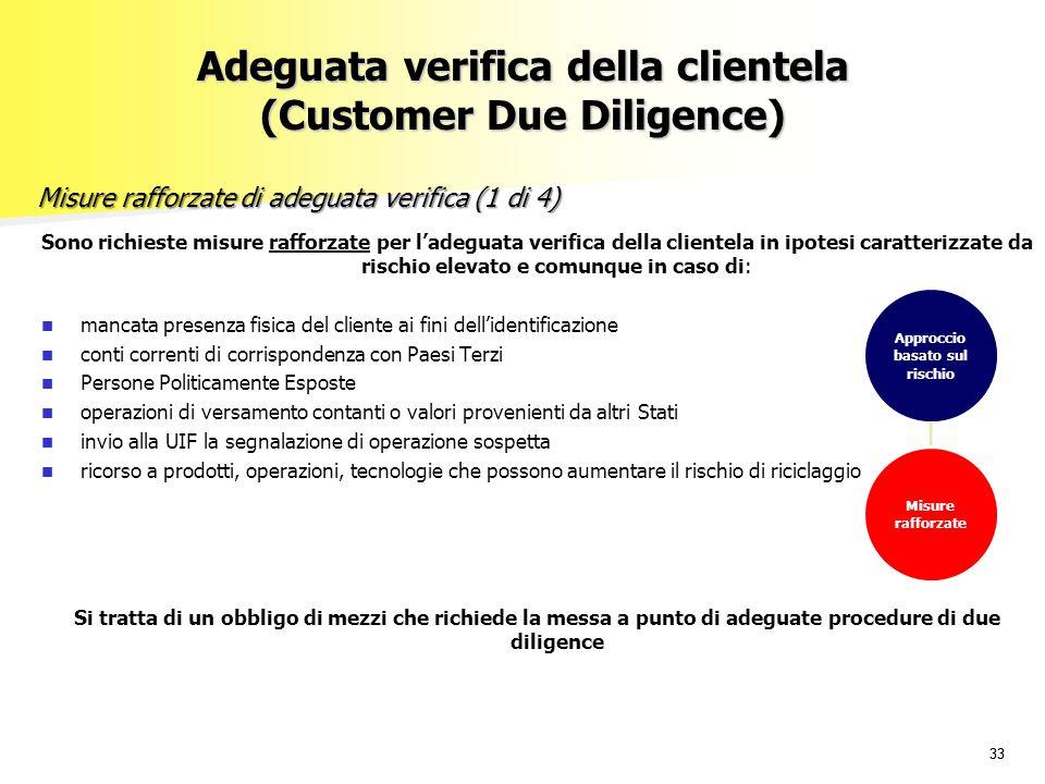 33 Sono richieste misure rafforzate per l'adeguata verifica della clientela in ipotesi caratterizzate da rischio elevato e comunque in caso di: mancat