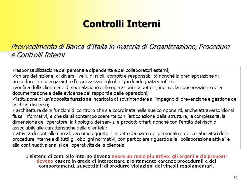 52 Controlli Interni Provvedimento di Banca d'Italia in materia di Organizzazione, Procedure e Controlli Interni responsabilizzazione del personale di