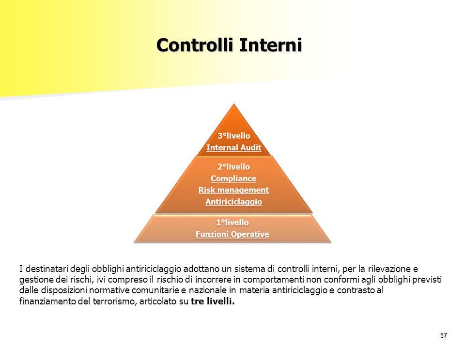 57 Controlli Interni I destinatari degli obblighi antiriciclaggio adottano un sistema di controlli interni, per la rilevazione e gestione dei rischi,