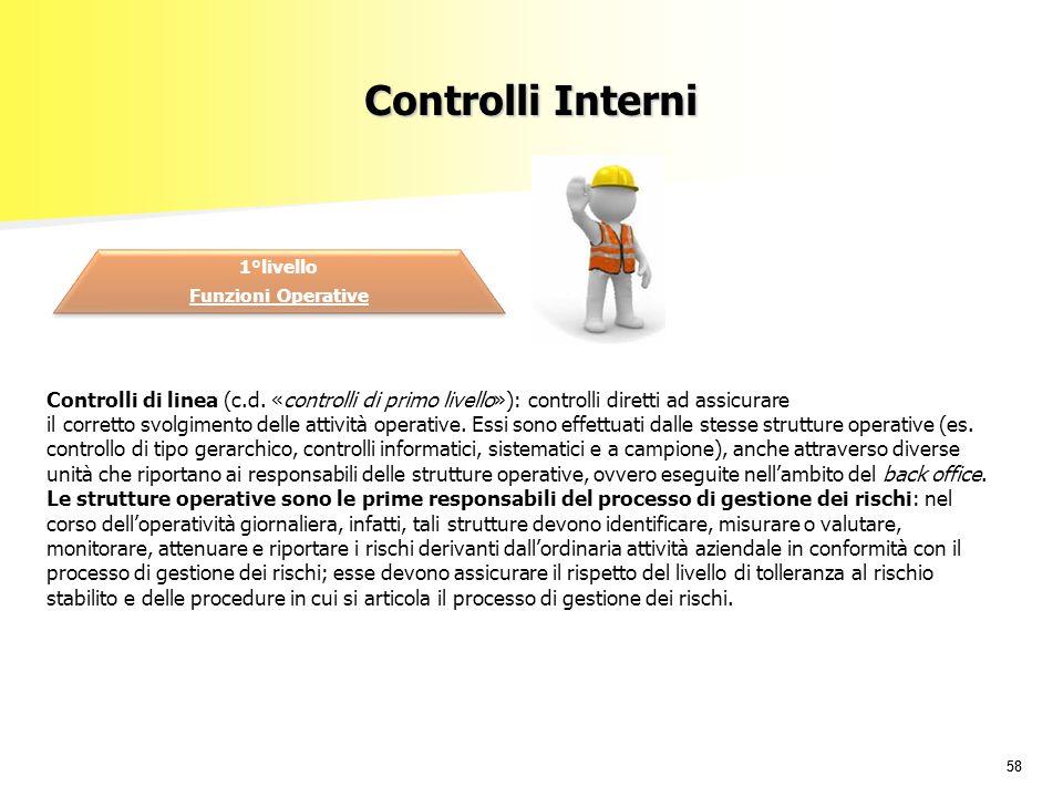 58 Controlli Interni 1°livello Funzioni Operative Controlli di linea (c.d. «controlli di primo livello»): controlli diretti ad assicurare il corretto