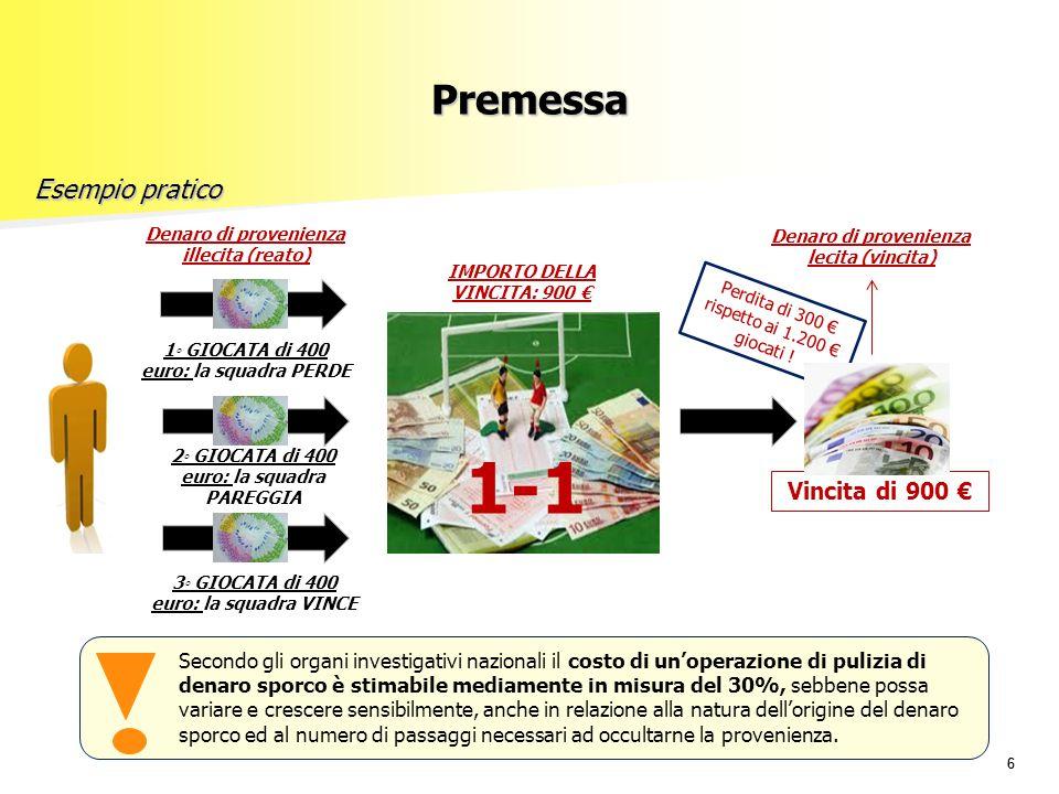 66 Premessa Esempio pratico Perdita di 300 € rispetto ai 1.200 € giocati ! Denaro di provenienza illecita (reato) IMPORTO DELLA VINCITA: 900 € 1◦ GIOC