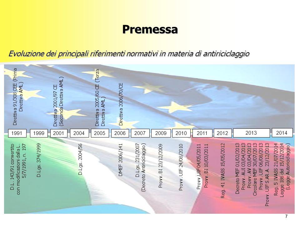 77 1991 Direttiva 91/308 CEE (Prima Direttiva AML) 2001 2005 Direttiva 2001/97 CE (Seconda Direttiva AML) Direttiva 2005/60 CE (Terza Direttiva AML) D