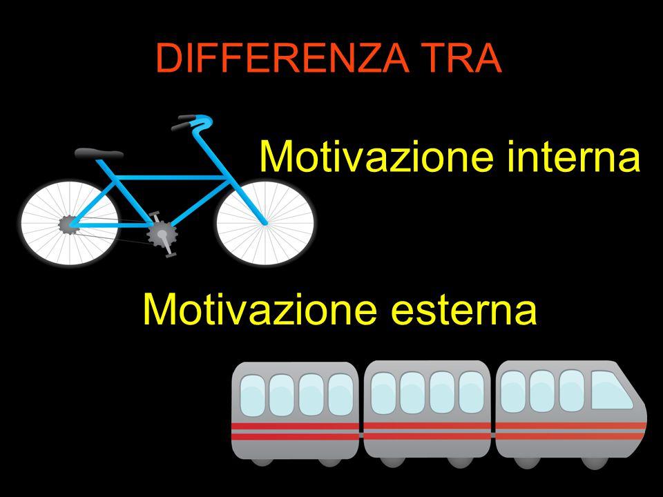 DIFFERENZA TRA Motivazione esterna Motivazione interna