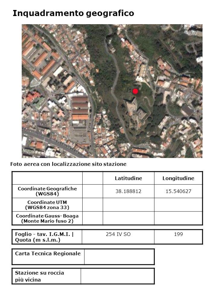 Foto aerea con localizzazione sito stazione Foglio - tav. I.G.M.I. | Quota (m s.l.m.) 254 IV SO199 Inquadramento geografico LatitudineLongitudine Coor