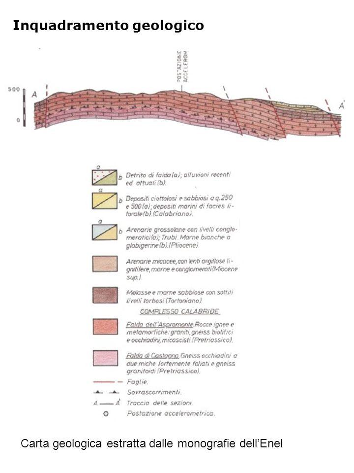 Carta geologica estratta dalle monografie dell'Enel