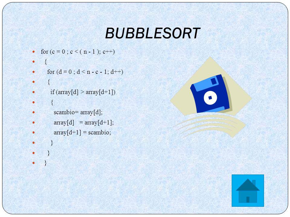 BUBBLESORT for (c = 0 ; c < ( n - 1 ); c++) { for (d = 0 ; d < n - c - 1; d++) { if (array[d] > array[d+1]) { scambio= array[d]; array[d] = array[d+1]; array[d+1] = scambio; }