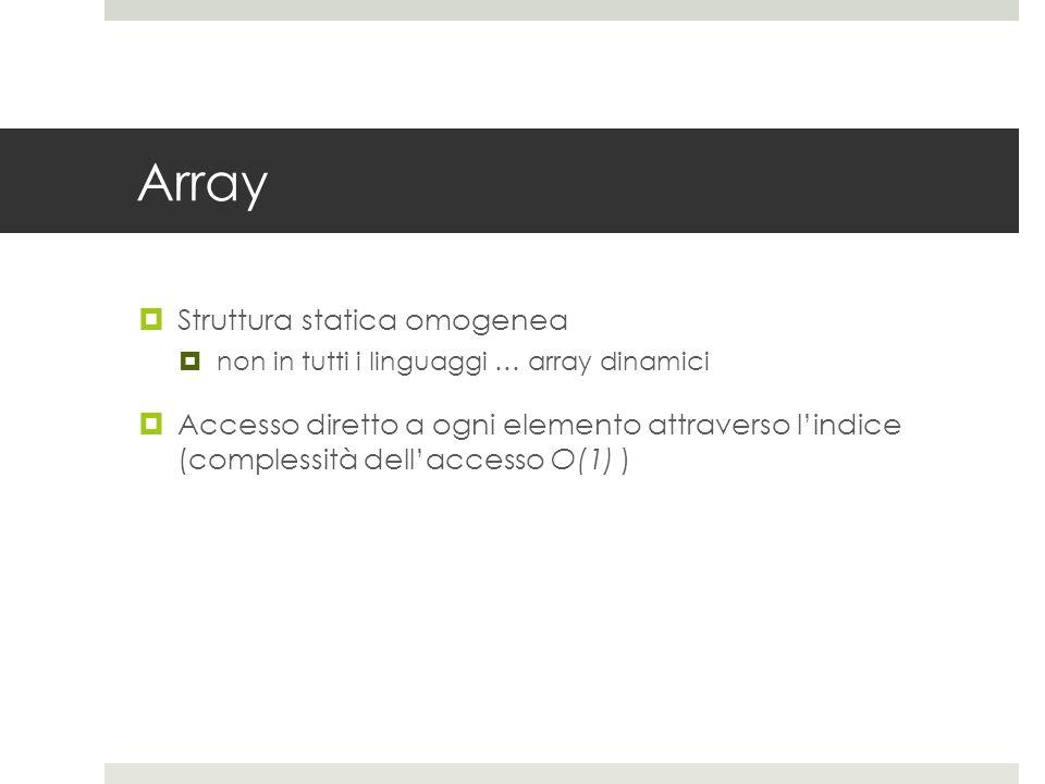 Array  Struttura statica omogenea  non in tutti i linguaggi … array dinamici  Accesso diretto a ogni elemento attraverso l'indice (complessità dell'accesso O(1) )