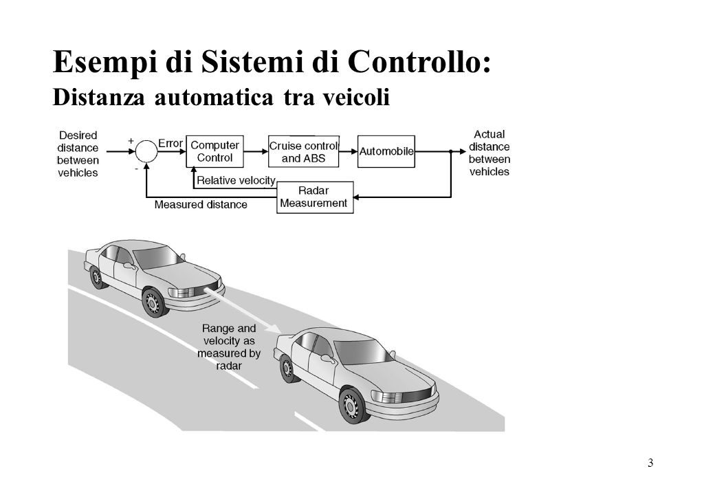 3 Esempi di Sistemi di Controllo: Distanza automatica tra veicoli
