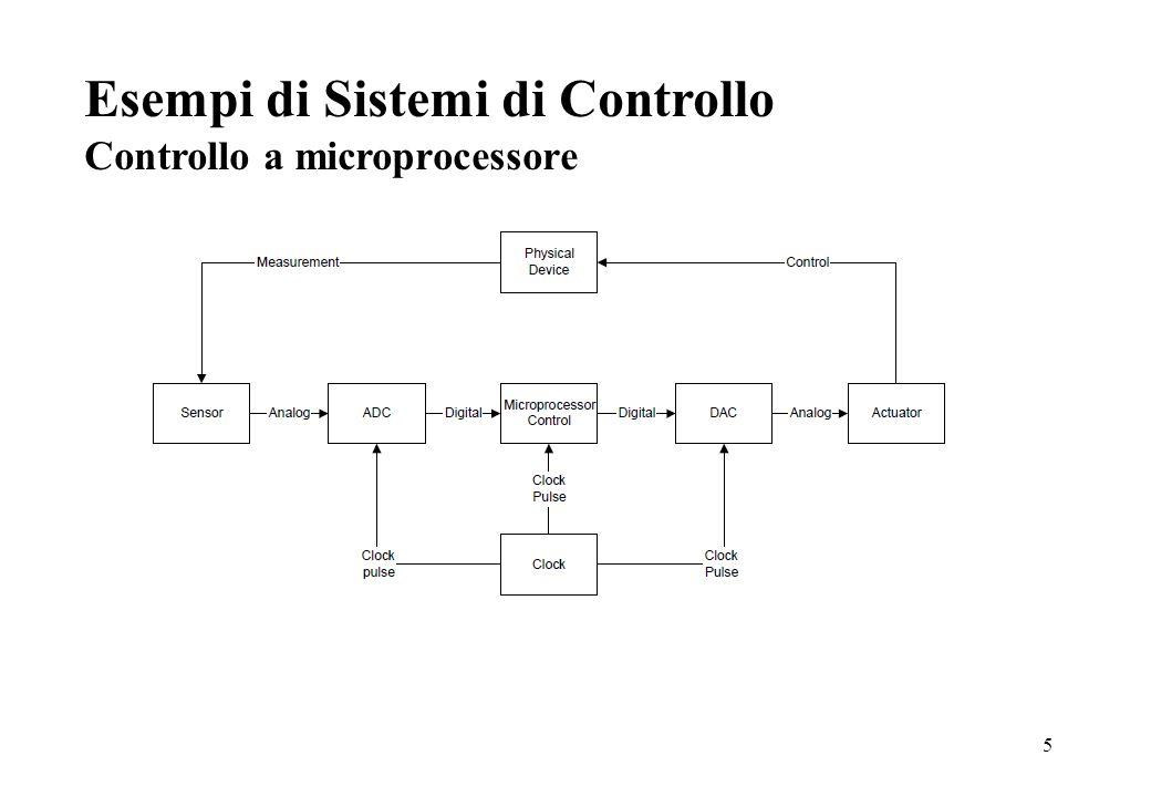 6 Teoria dei Sistemi La teoria dei sistemi affronta lo studio delle proprietà dei modelli matematici associati ai sistemi e dei problemi connessi con la loro deduzione e utilizzazione