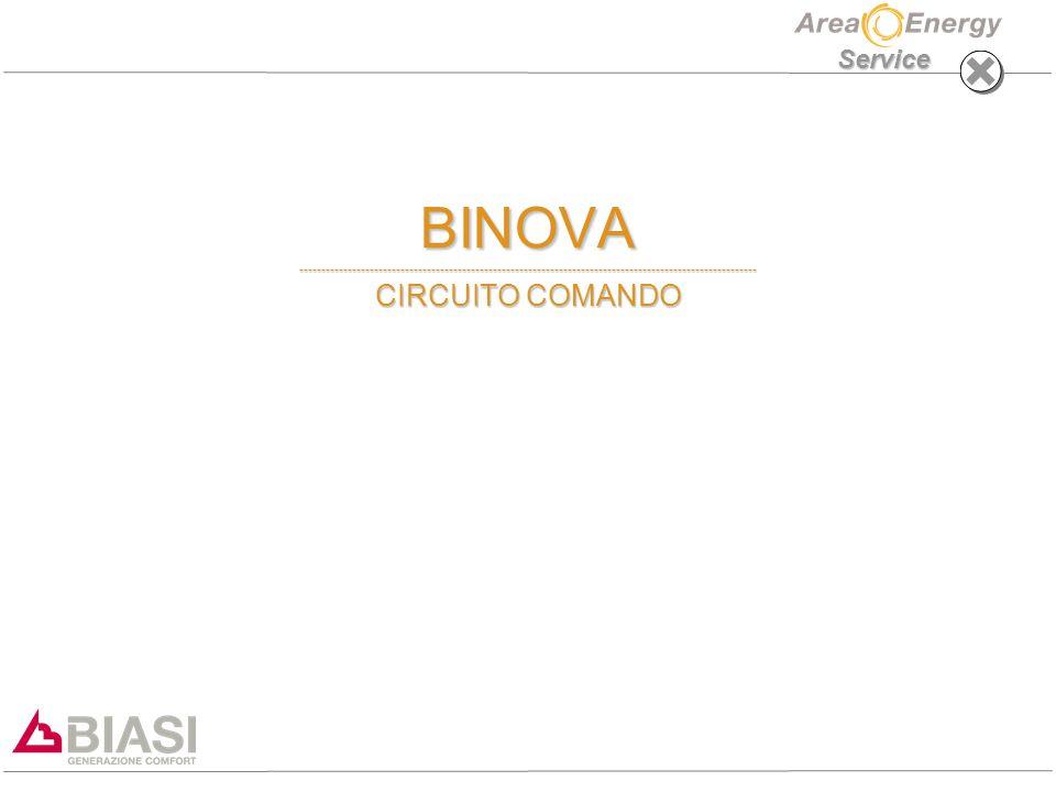 Service BINOVA -------------------------------------------------------------------------------------------------------- CIRCUITO COMANDO