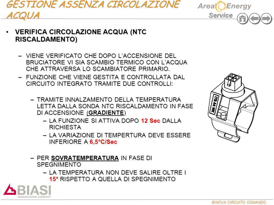 BINOVA CIRCUITO COMANDO Service GESTIONE ASSENZA CIRCOLAZIONE ACQUA VERIFICA CIRCOLAZIONE ACQUA (NTC RISCALDAMENTO)VERIFICA CIRCOLAZIONE ACQUA (NTC RI